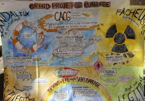 Pour comprendre les liens qui se tissent entre la CACG et les acteurs politiques